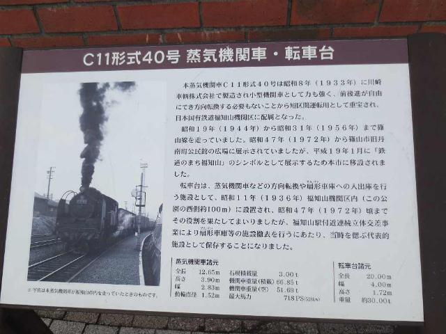 福知山 説明