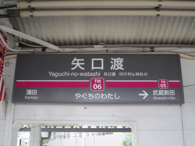 矢口渡駅名